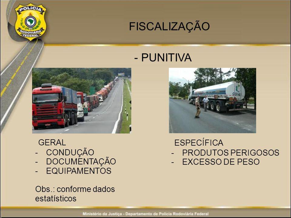 FISCALIZAÇÃO - PUNITIVA GERAL -CONDUÇÃO -DOCUMENTAÇÃO -EQUIPAMENTOS Obs.: conforme dados estatísticos ESPECÍFICA -PRODUTOS PERIGOSOS -EXCESSO DE PESO