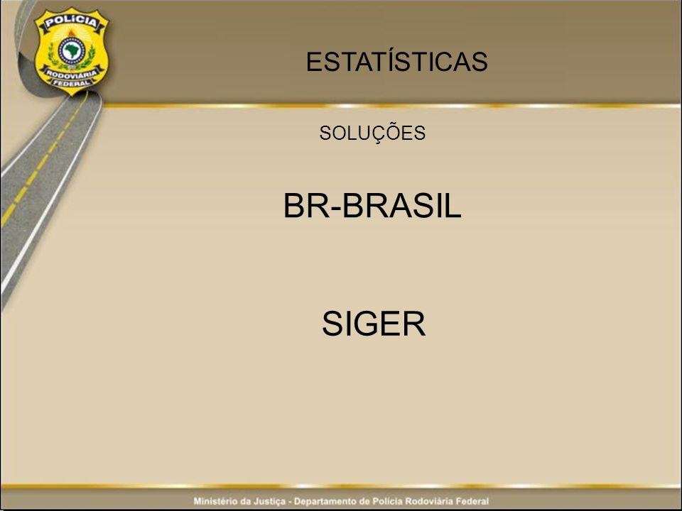 ESTATÍSTICAS SOLUÇÕES BR-BRASIL SIGER