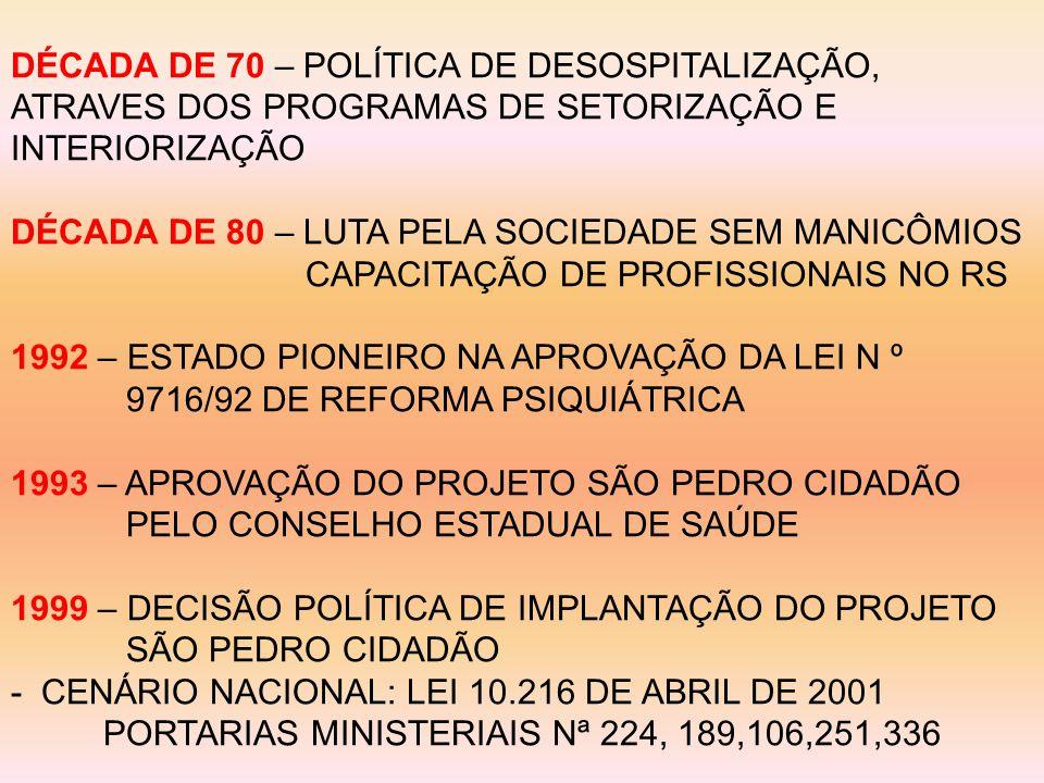 DÉCADA DE 70 – POLÍTICA DE DESOSPITALIZAÇÃO, ATRAVES DOS PROGRAMAS DE SETORIZAÇÃO E INTERIORIZAÇÃO DÉCADA DE 80 – LUTA PELA SOCIEDADE SEM MANICÔMIOS CAPACITAÇÃO DE PROFISSIONAIS NO RS 1992 – ESTADO PIONEIRO NA APROVAÇÃO DA LEI N º 9716/92 DE REFORMA PSIQUIÁTRICA 1993 – APROVAÇÃO DO PROJETO SÃO PEDRO CIDADÃO PELO CONSELHO ESTADUAL DE SAÚDE 1999 – DECISÃO POLÍTICA DE IMPLANTAÇÃO DO PROJETO SÃO PEDRO CIDADÃO - CENÁRIO NACIONAL: LEI 10.216 DE ABRIL DE 2001 PORTARIAS MINISTERIAIS Nª 224, 189,106,251,336
