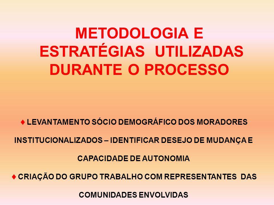 METODOLOGIA E ESTRATÉGIAS UTILIZADAS DURANTE O PROCESSO  LEVANTAMENTO SÓCIO DEMOGRÁFICO DOS MORADORES INSTITUCIONALIZADOS – IDENTIFICAR DESEJO DE MUDANÇA E CAPACIDADE DE AUTONOMIA  CRIAÇÃO DO GRUPO TRABALHO COM REPRESENTANTES DAS COMUNIDADES ENVOLVIDAS
