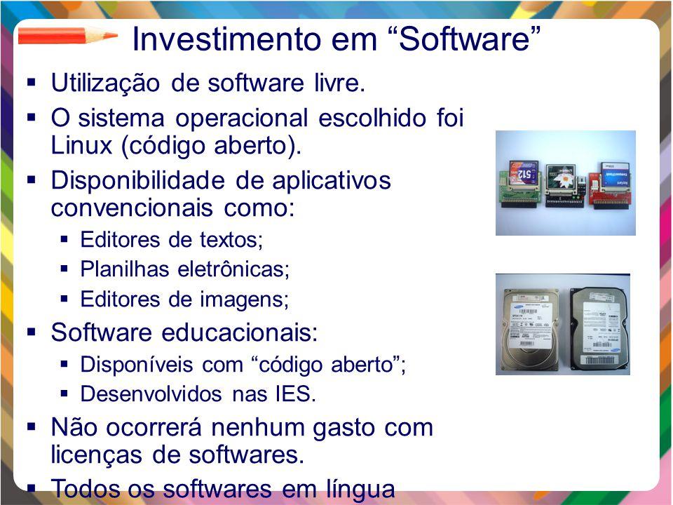 Clique para editar o estilo do título mestre Clique para editar os estilos do texto mestre Segundo nível Terceiro nível Quarto nível Quinto nível 15 Investimento em Software  Utilização de software livre.