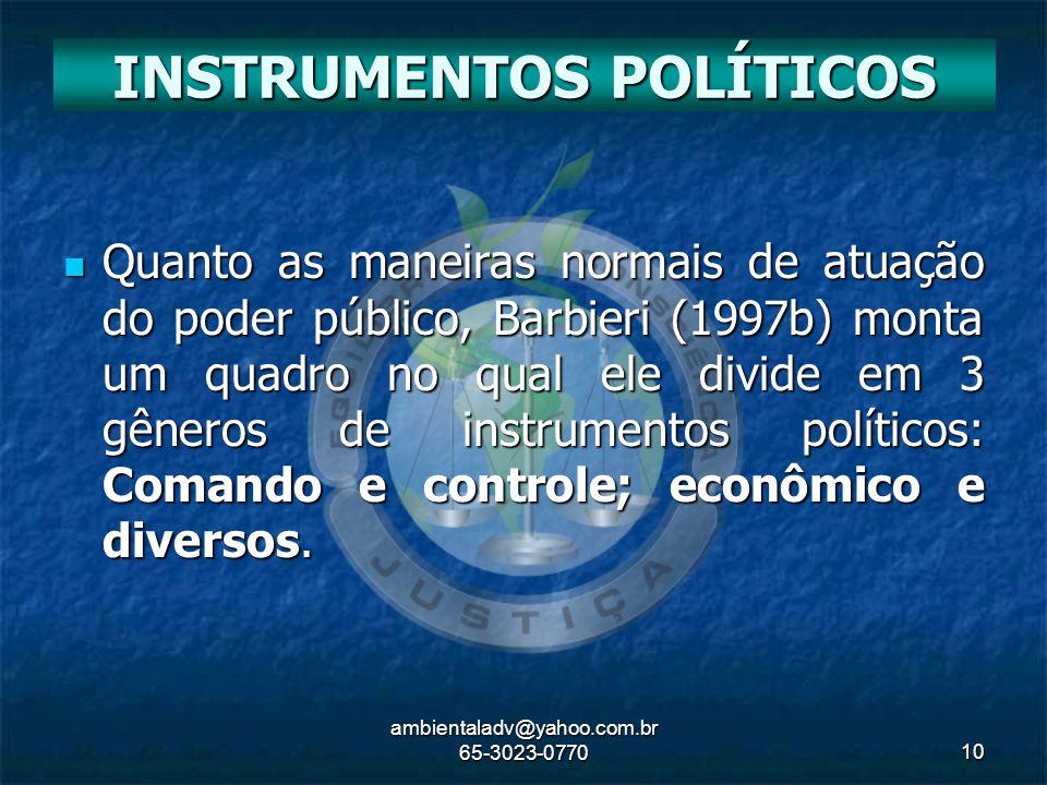 ambientaladv@yahoo.com.br 65-3023-077010 Quanto as maneiras normais de atuação do poder público, Barbieri (1997b) monta um quadro no qual ele divide e