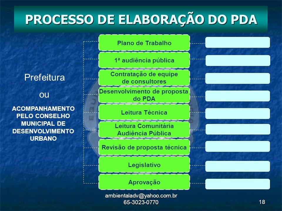 ambientaladv@yahoo.com.br 65-3023-077018 Plano de Trabalho 1ª audiência pública Contratação de equipe de consultores Desenvolvimento de proposta do PD