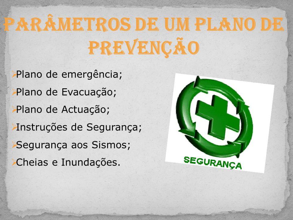 Parâmetros de um Plano de Prevenção  Plano de emergência;  Plano de Evacuação;  Plano de Actuação;  Instruções de Segurança;  Segurança aos Sismo