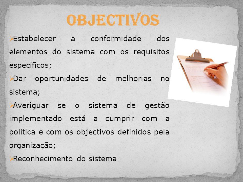 Objectivos  Estabelecer a conformidade dos elementos do sistema com os requisitos específicos;  Dar oportunidades de melhorias no sistema;  Averigu