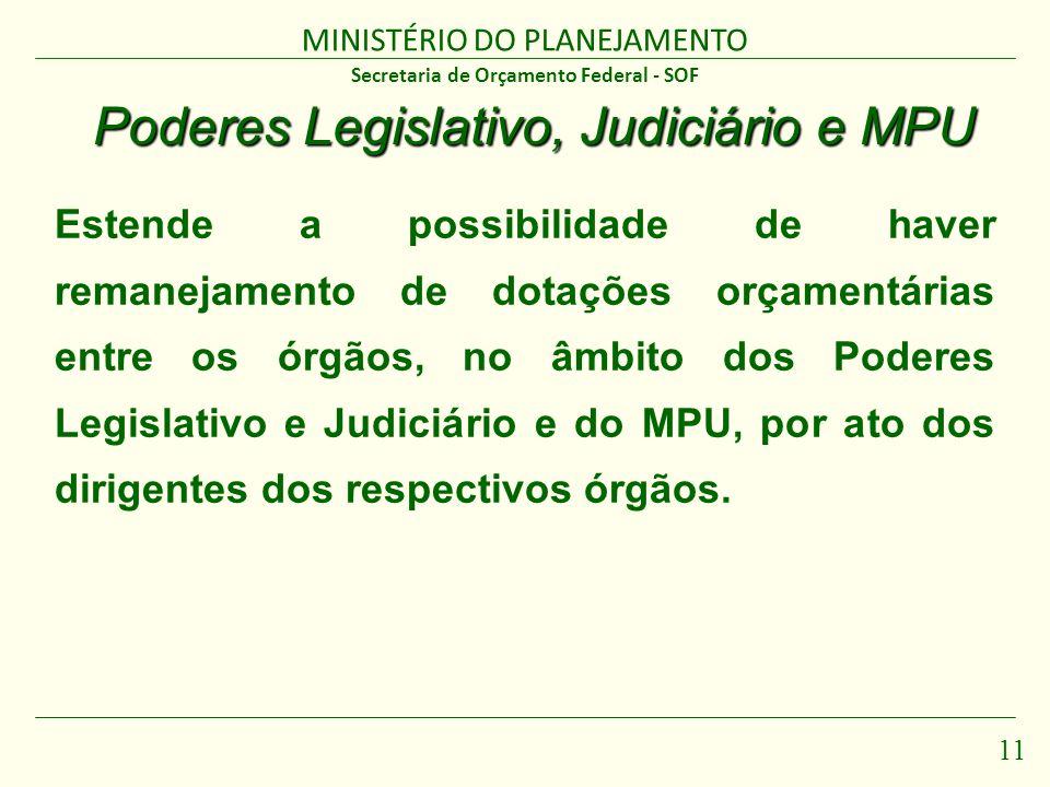 MINISTÉRIO DO PLANEJAMENTO 11 Secretaria de Orçamento Federal - SOF Poderes Legislativo, Judiciário e MPU Estende a possibilidade de haver remanejamen