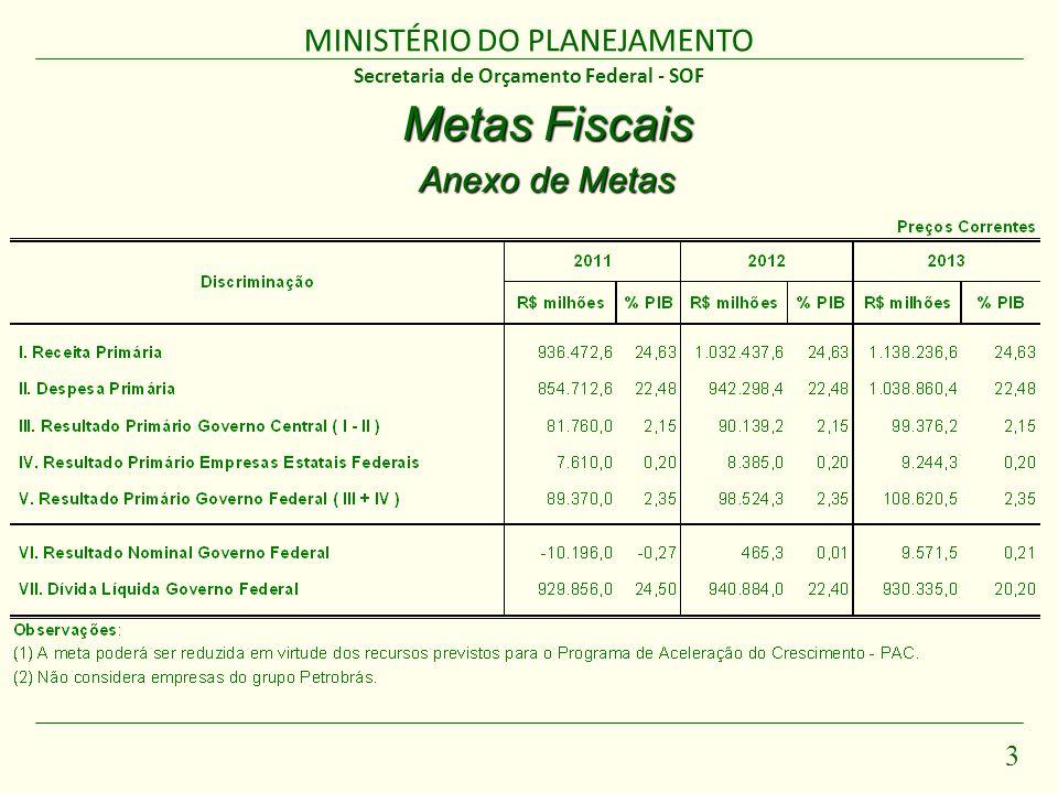 MINISTÉRIO DO PLANEJAMENTO 3 Secretaria de Orçamento Federal - SOF Metas Fiscais Anexo de Metas