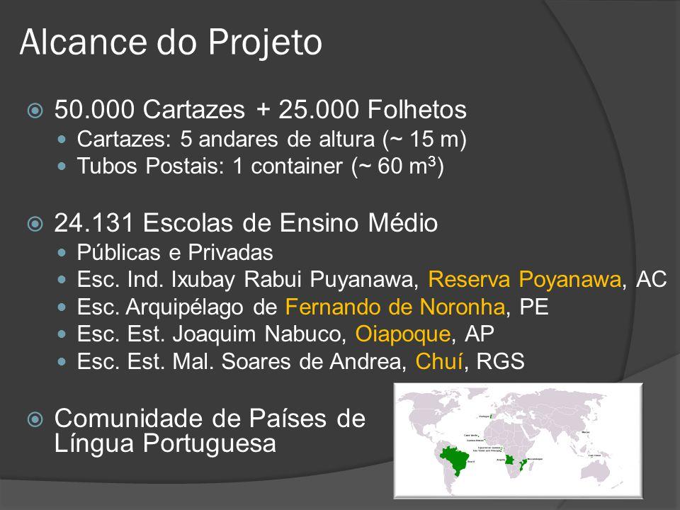 Alcance do Projeto  50.000 Cartazes + 25.000 Folhetos Cartazes: 5 andares de altura (~ 15 m) Tubos Postais: 1 container (~ 60 m 3 )  24.131 Escolas de Ensino Médio Públicas e Privadas Esc.