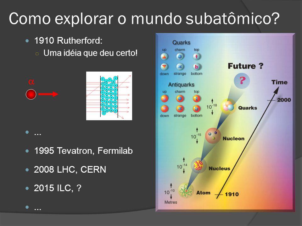 Como explorar o mundo subatômico? 1910 Rutherford: ○ Uma idéia que deu certo!... 1995 Tevatron, Fermilab 2008 LHC, CERN 2015 ILC, ?... 