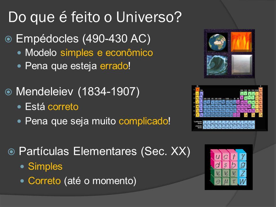 Do que é feito o Universo?  Partículas Elementares (Sec. XX) Simples Correto (até o momento)  Empédocles (490-430 AC) Modelo simples e econômico Pen