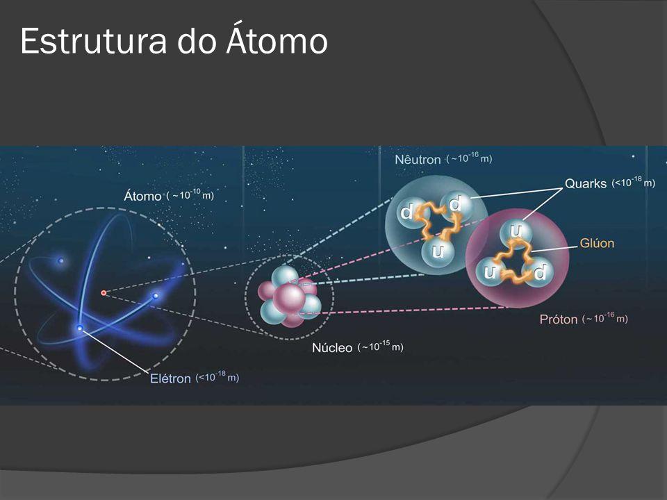 Colisão & Detecção protons