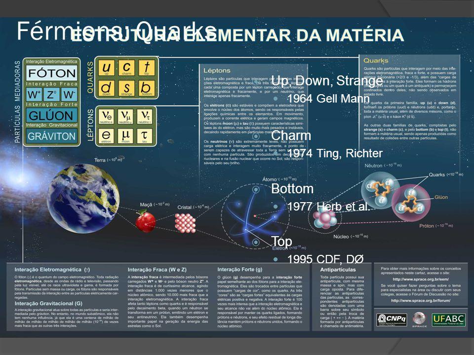 Alice ATLAS LHCb CMS