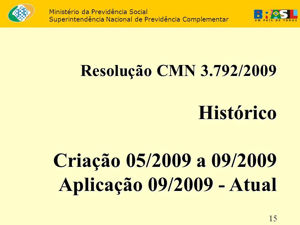 15 Resolução CMN 3.792/2009 Histórico Criação 05/2009 a 09/2009 Aplicação 09/2009 - Atual Ministério da Previdência Social Superintendência Nacional d