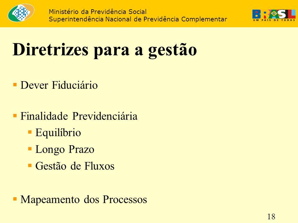 18 Diretrizes para a gestão  Dever Fiduciário  Finalidade Previdenciária  Equilíbrio  Longo Prazo  Gestão de Fluxos  Mapeamento dos Processos Mi