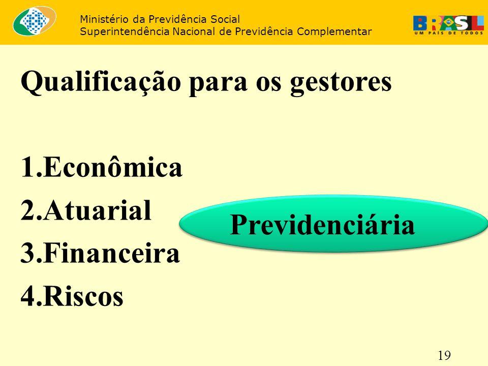 19 Qualificação para os gestores 1.Econômica 2.Atuarial 3.Financeira 4.Riscos Ministério da Previdência Social Superintendência Nacional de Previdênci