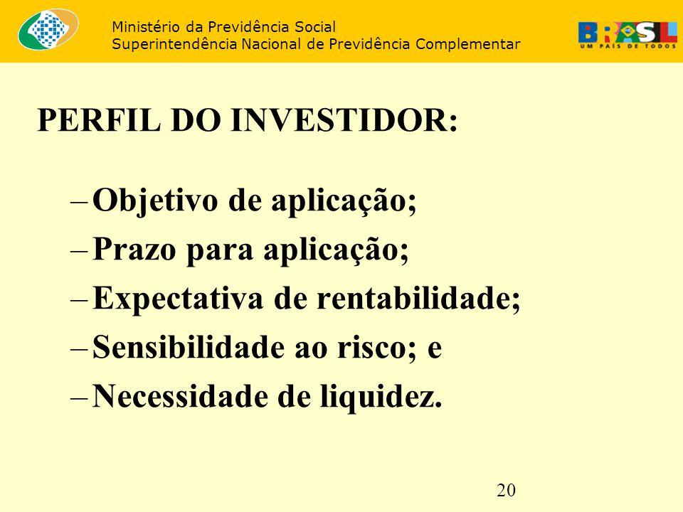 20 PERFIL DO INVESTIDOR: –Objetivo de aplicação; –Prazo para aplicação; –Expectativa de rentabilidade; –Sensibilidade ao risco; e –Necessidade de liqu