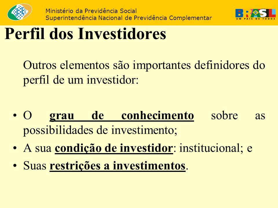 21 Outros elementos são importantes definidores do perfil de um investidor: O grau de conhecimento sobre as possibilidades de investimento; A sua cond