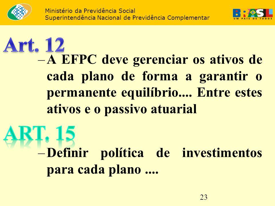 23 –A EFPC deve gerenciar os ativos de cada plano de forma a garantir o permanente equilíbrio.... Entre estes ativos e o passivo atuarial –Definir pol