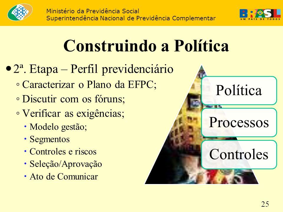 Construindo a Política 2ª. Etapa – Perfil previdenciário ◦ Caracterizar o Plano da EFPC; ◦ Discutir com os fóruns; ◦ Verificar as exigências;  Modelo