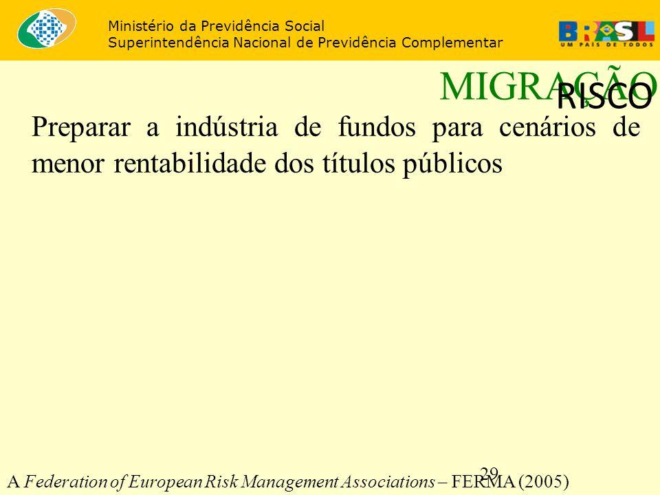 29 MIGRAÇÃO Preparar a indústria de fundos para cenários de menor rentabilidade dos títulos públicos A Federation of European Risk Management Associat