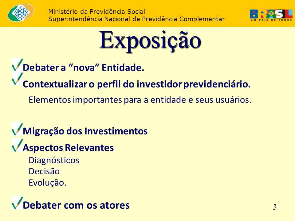 """3 Debater a """"nova"""" Entidade. Contextualizar o perfil do investidor previdenciário. Elementos importantes para a entidade e seus usuários. Migração dos"""