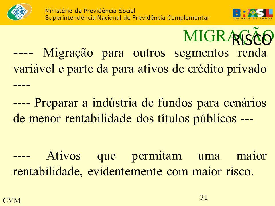 31 MIGRAÇÃO ---- Migração para outros segmentos renda variável e parte da para ativos de crédito privado ---- ---- Preparar a indústria de fundos para