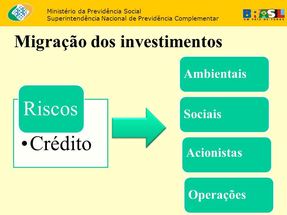 35 Migração dos investimentos Ministério da Previdência Social Superintendência Nacional de Previdência Complementar Crédito Riscos AmbientaisSociais