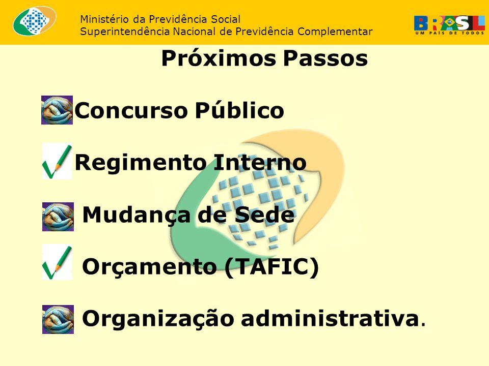 Ministério da Previdência Social Superintendência Nacional de Previdência Complementar Indicadores – Taxas de Juros e Atratividade