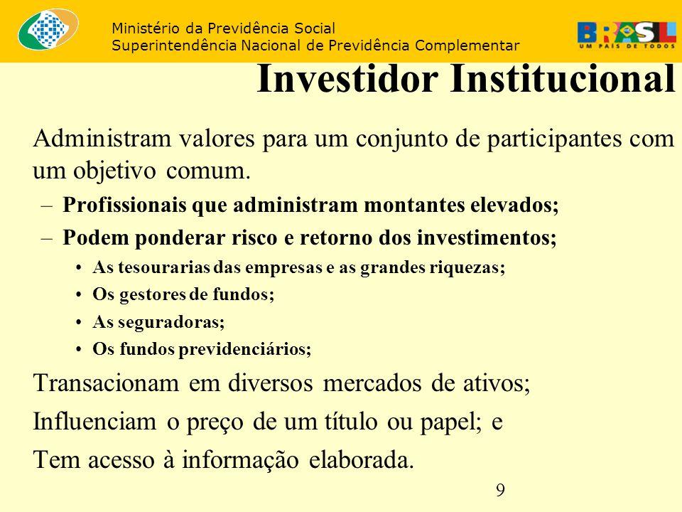 9 Investidor Institucional Administram valores para um conjunto de participantes com um objetivo comum. –Profissionais que administram montantes eleva