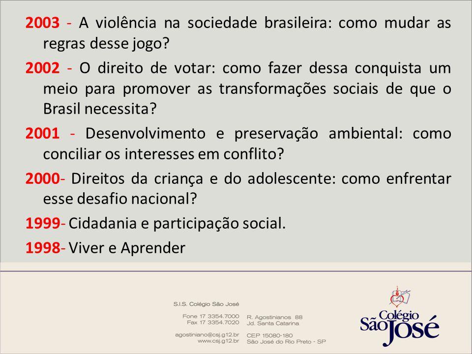 2003 - A violência na sociedade brasileira: como mudar as regras desse jogo? 2002 - O direito de votar: como fazer dessa conquista um meio para promov