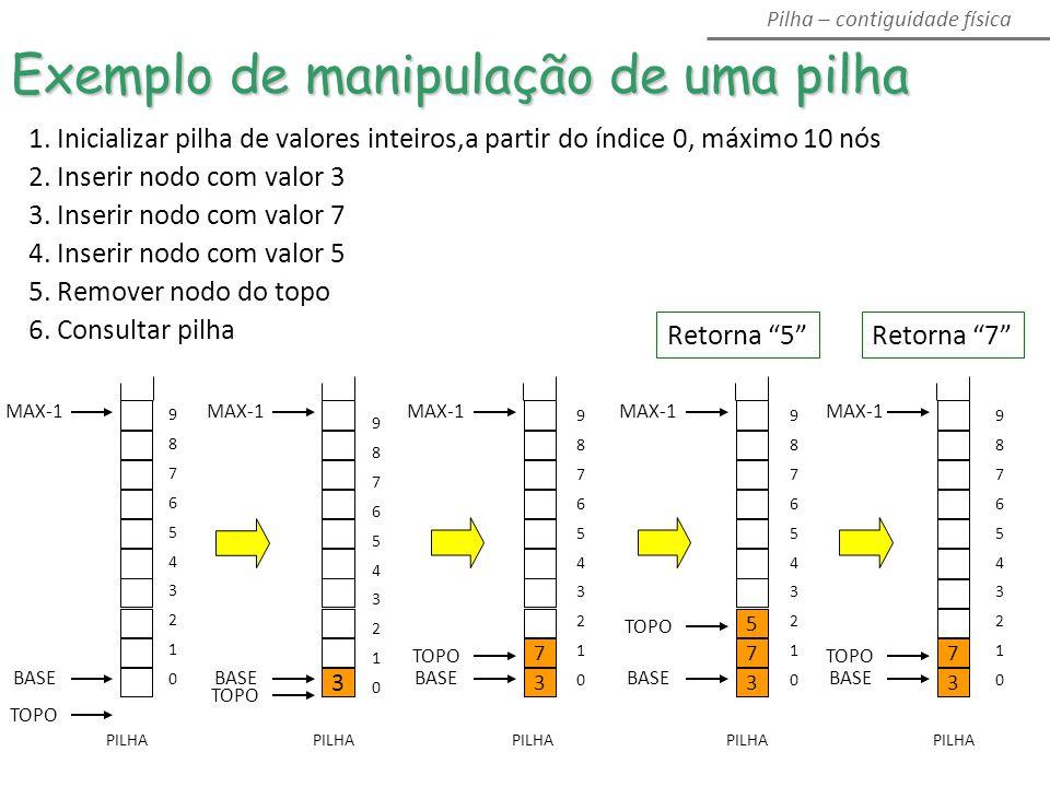 Exemplo de manipulação de uma pilha MAX-1 TOPO BASE PILHA 98765432109876543210 3 MAX-1 TOPO BASE 3 7 MAX-1 TOPO BASE 3 7 5 MAX-1 TOPO BASE 3 7 MAX-1 TOPO BASE Retorna 7 1.