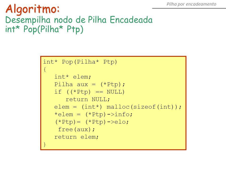 Pilha por encadeamento Algoritmo: Desempilha nodo de Pilha Encadeada int* Pop(Pilha* Ptp) { int* elem; Pilha aux = (*Ptp); if ((*Ptp) == NULL) return NULL; elem = (int*) malloc(sizeof(int)); *elem = (*Ptp)->info; (*Ptp)= (*Ptp)->elo; free(aux); return elem; }