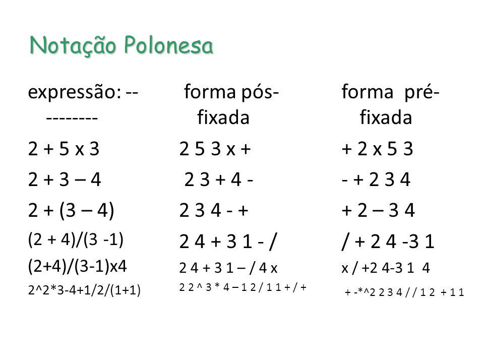 Notação Polonesa expressão: -- -------- 2 + 5 x 3 2 + 3 – 4 2 + (3 – 4) (2 + 4)/(3 -1) (2+4)/(3-1)x4 2^2*3-4+1/2/(1+1) forma pós- fixada 2 5 3 x + 2 3 + 4 - 2 3 4 - + 2 4 + 3 1 - / 2 4 + 3 1 – / 4 x 2 2 ^ 3 * 4 – 1 2 / 1 1 + / + forma pré- fixada + 2 x 5 3 - + 2 3 4 + 2 – 3 4 / + 2 4 -3 1 x / +2 4-3 1 4 + -*^2 2 3 4 / / 1 2 + 1 1