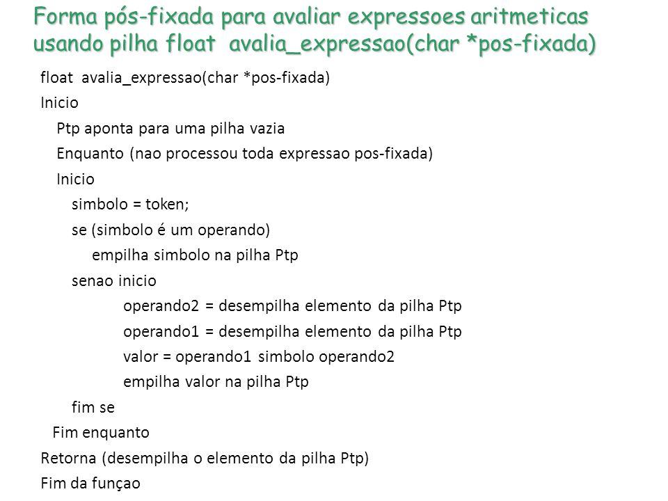 Forma pós-fixada para avaliar expressoes aritmeticas usando pilha float avalia_expressao(char *pos-fixada) float avalia_expressao(char *pos-fixada) Inicio Ptp aponta para uma pilha vazia Enquanto (nao processou toda expressao pos-fixada) Inicio simbolo = token; se (simbolo é um operando) empilha simbolo na pilha Ptp senao inicio operando2 = desempilha elemento da pilha Ptp operando1 = desempilha elemento da pilha Ptp valor = operando1 simbolo operando2 empilha valor na pilha Ptp fim se Fim enquanto Retorna (desempilha o elemento da pilha Ptp) Fim da funçao