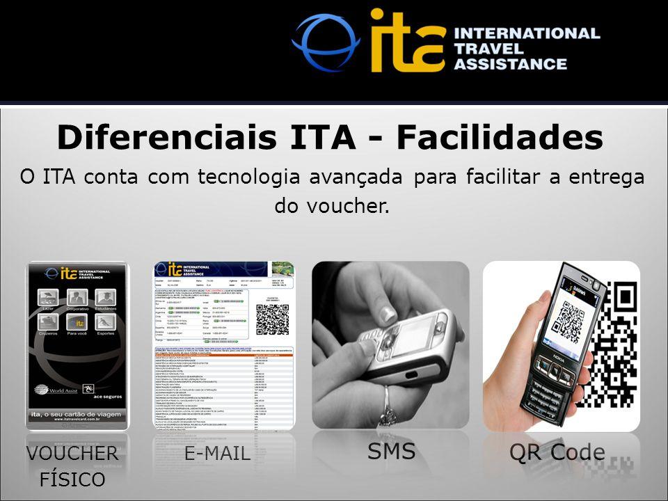 Diferenciais ITA - Facilidades VOUCHER FÍSICO QR Code SMS O ITA conta com tecnologia avançada para facilitar a entrega do voucher. E-MAIL