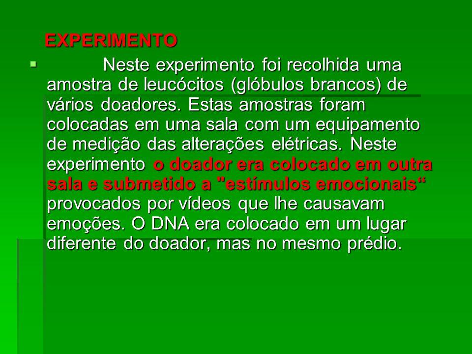 EXPERIMENTO EXPERIMENTO  Neste experimento foi recolhida uma amostra de leucócitos (glóbulos brancos) de vários doadores. Estas amostras foram coloca