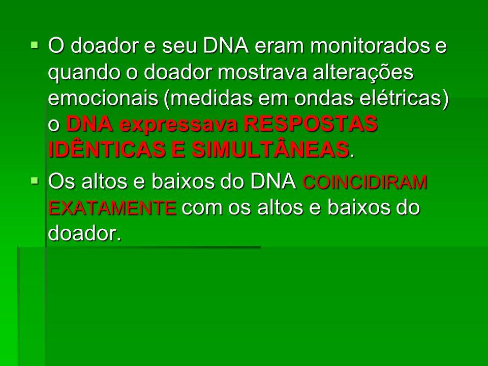  O objetivo era saber a que distância poderiam estar separados o doador do seu DNA para que o efeito continuasse a ser observado.