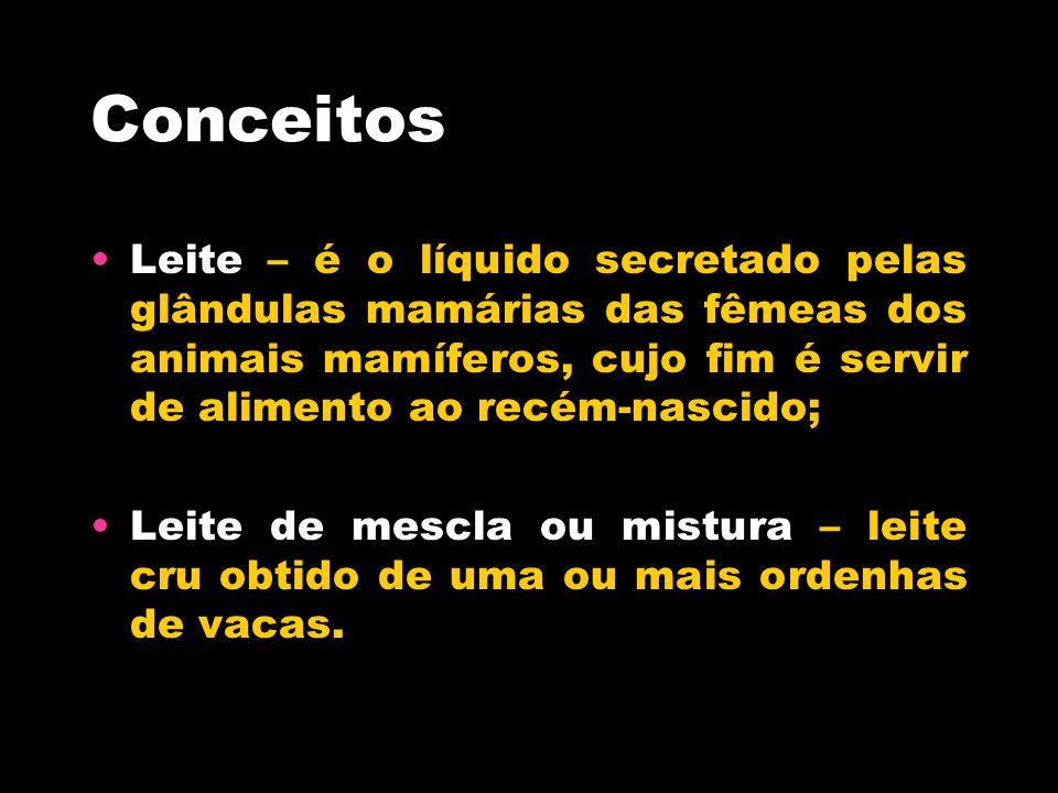Conceitos LEITE – Definição: é produto da ordenha completa e ininterrupta, obtido em condições de higiene, de vacas sadias (Estende-se, por sadias animais sem sinais clínicos de doenças e/ou resultados positivos em provas diagnósticas indicativas de doenças infecto-contagiosas) bem alimentadas e descansadas, bom estado de nutrição, sem colostro ou leite de retenção, e não recebendo medicamentos capazes de deixar resíduos no leite.