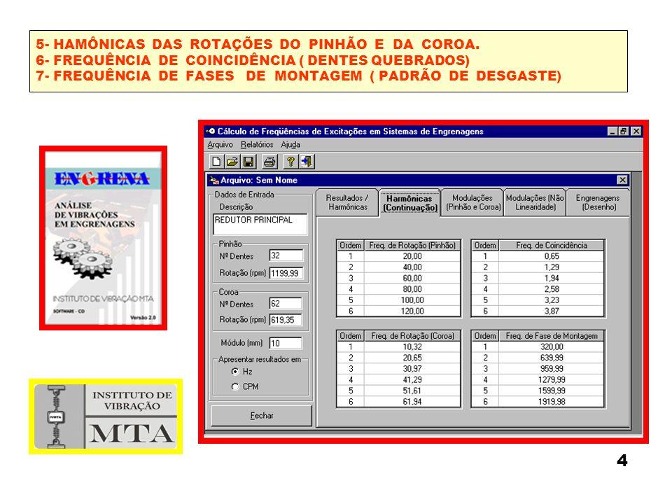 5- HAMÔNICAS DAS ROTAÇÕES DO PINHÃO E DA COROA. 6- FREQUÊNCIA DE COINCIDÊNCIA ( DENTES QUEBRADOS) 7- FREQUÊNCIA DE FASES DE MONTAGEM ( PADRÃO DE DESGA