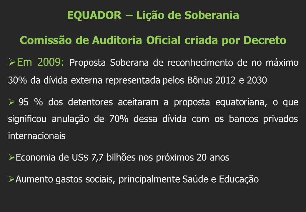 EQUADOR – Lição de Soberania Comissão de Auditoria Oficial criada por Decreto  Em 2009: Proposta Soberana de reconhecimento de no máximo 30% da dívid