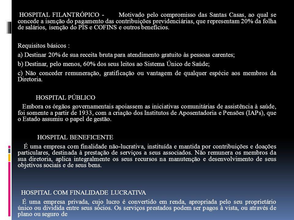 HOSPITAL FILANTRÓPICO - Motivado pelo compromisso das Santas Casas, ao qual se concede a isenção do pagamento das contribuições previdenciárias, que r