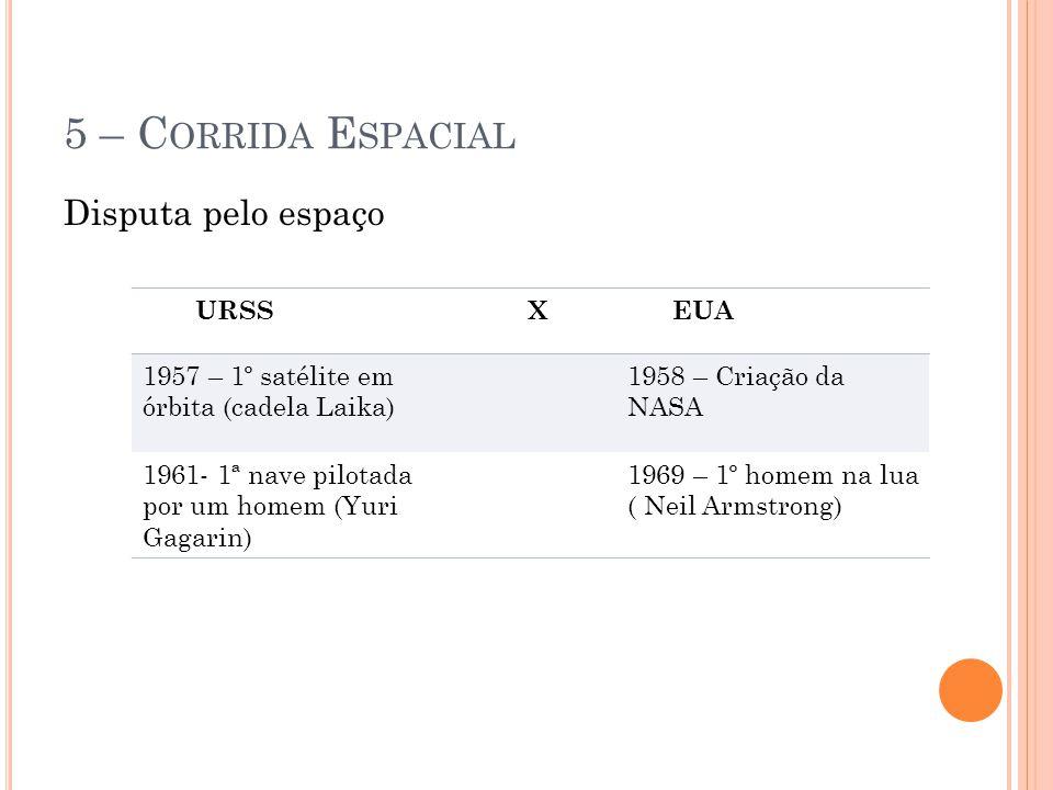5 – C ORRIDA E SPACIAL Disputa pelo espaço URSS X EUA 1957 – 1º satélite em órbita (cadela Laika) 1958 – Criação da NASA 1961- 1ª nave pilotada por um