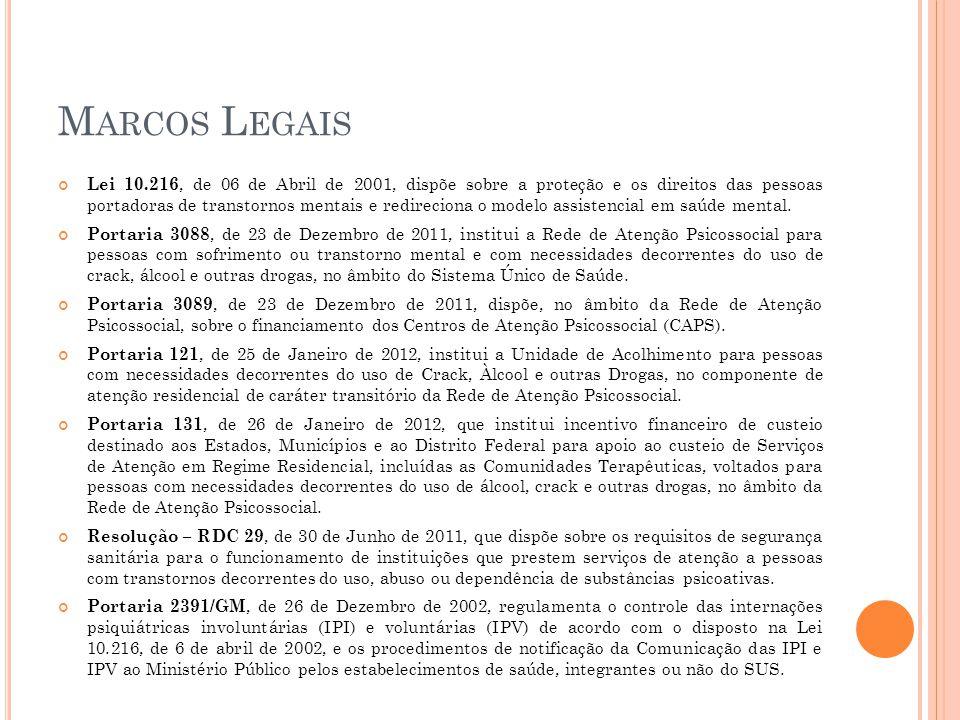M ARCOS L EGAIS Lei 10.216, de 06 de Abril de 2001, dispõe sobre a proteção e os direitos das pessoas portadoras de transtornos mentais e redireciona