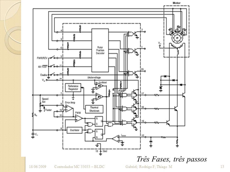 Três Fases, três passos Controlador MC 33033 – BLDC Gabriel; Rodrigo F; Thiago M18/06/200913