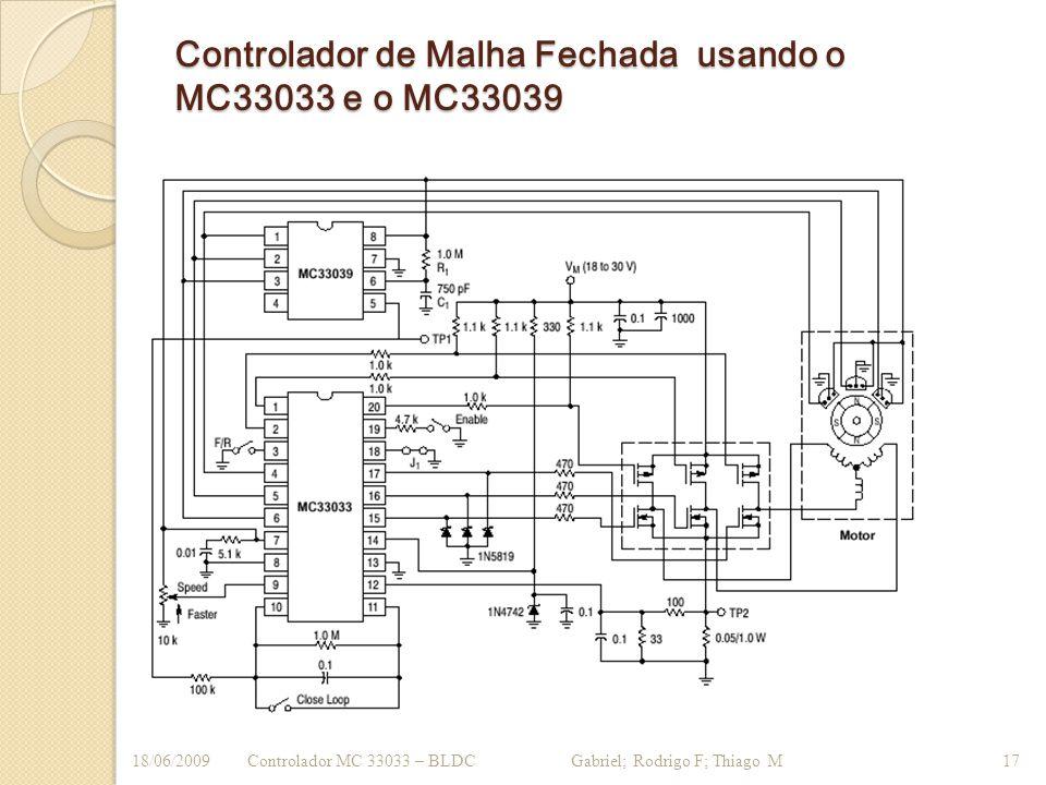 Controlador de Malha Fechada usando o MC33033 e o MC33039 Controlador MC 33033 – BLDC Gabriel; Rodrigo F; Thiago M18/06/200917