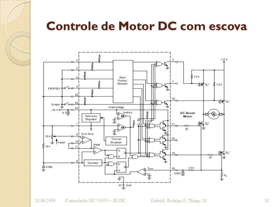 Controle de Motor DC com escova Controlador MC 33033 – BLDC Gabriel; Rodrigo F; Thiago M18/06/200918