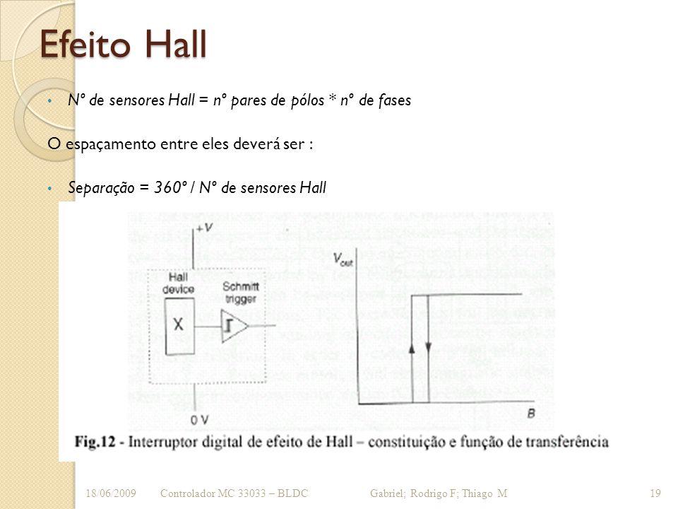 Efeito Hall Nº de sensores Hall = nº pares de pólos * nº de fases O espaçamento entre eles deverá ser : Separação = 360º / Nº de sensores Hall Control