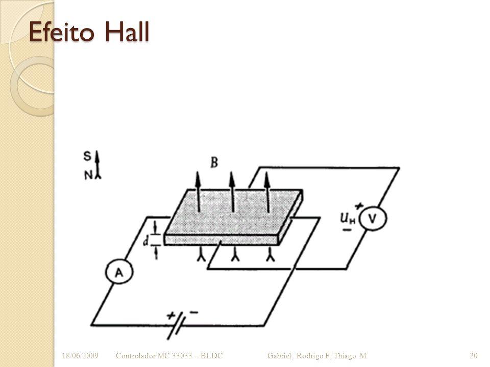 Efeito Hall Controlador MC 33033 – BLDC Gabriel; Rodrigo F; Thiago M18/06/200920