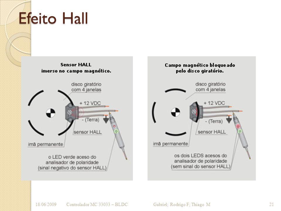 Efeito Hall Controlador MC 33033 – BLDC Gabriel; Rodrigo F; Thiago M18/06/200921