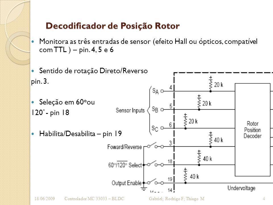 Decodificador de Posição Rotor Monitora as três entradas de sensor (efeito Hall ou ópticos, compatível com TTL ) – pin. 4, 5 e 6 Sentido de rotação Di